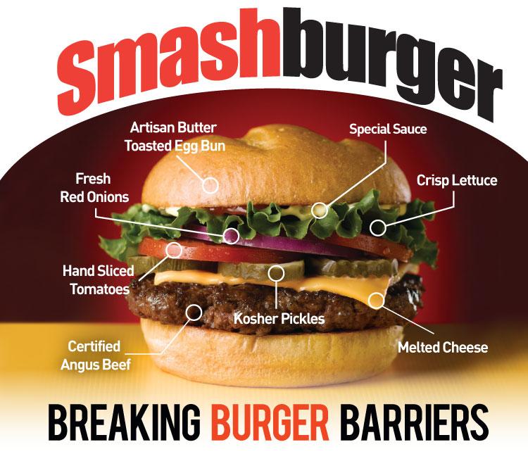 Image result for smashburger